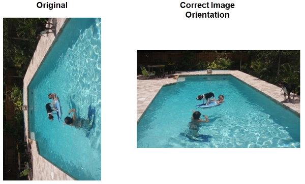 VDOCS Correct Photo Image Orientation